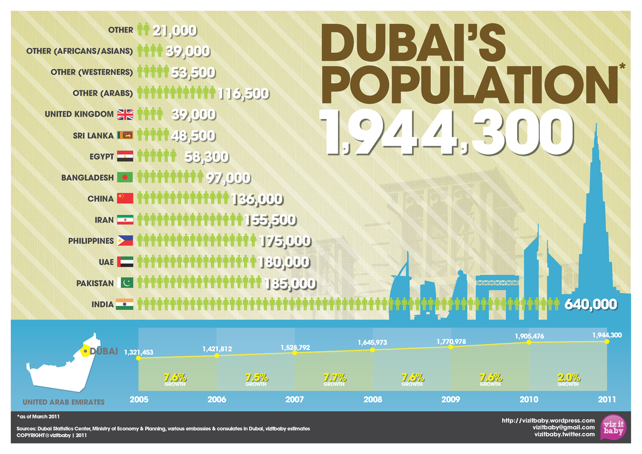 Not your typical census in most parts of the world!