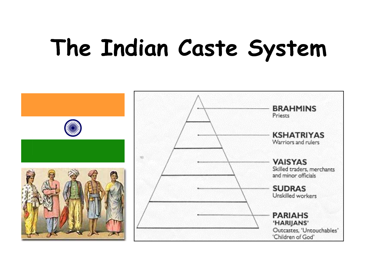 The Indian Caste System explained in a simple way