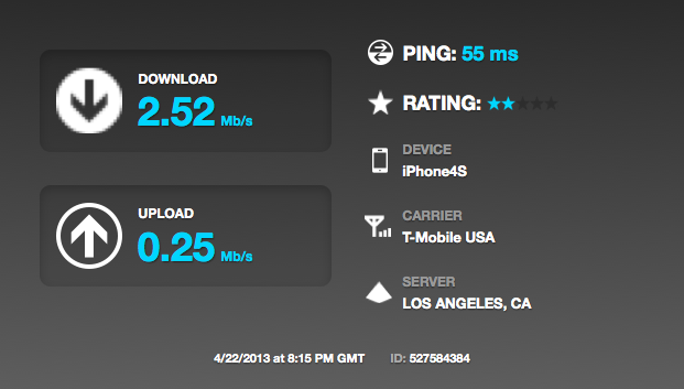T-Mobile Speedtest
